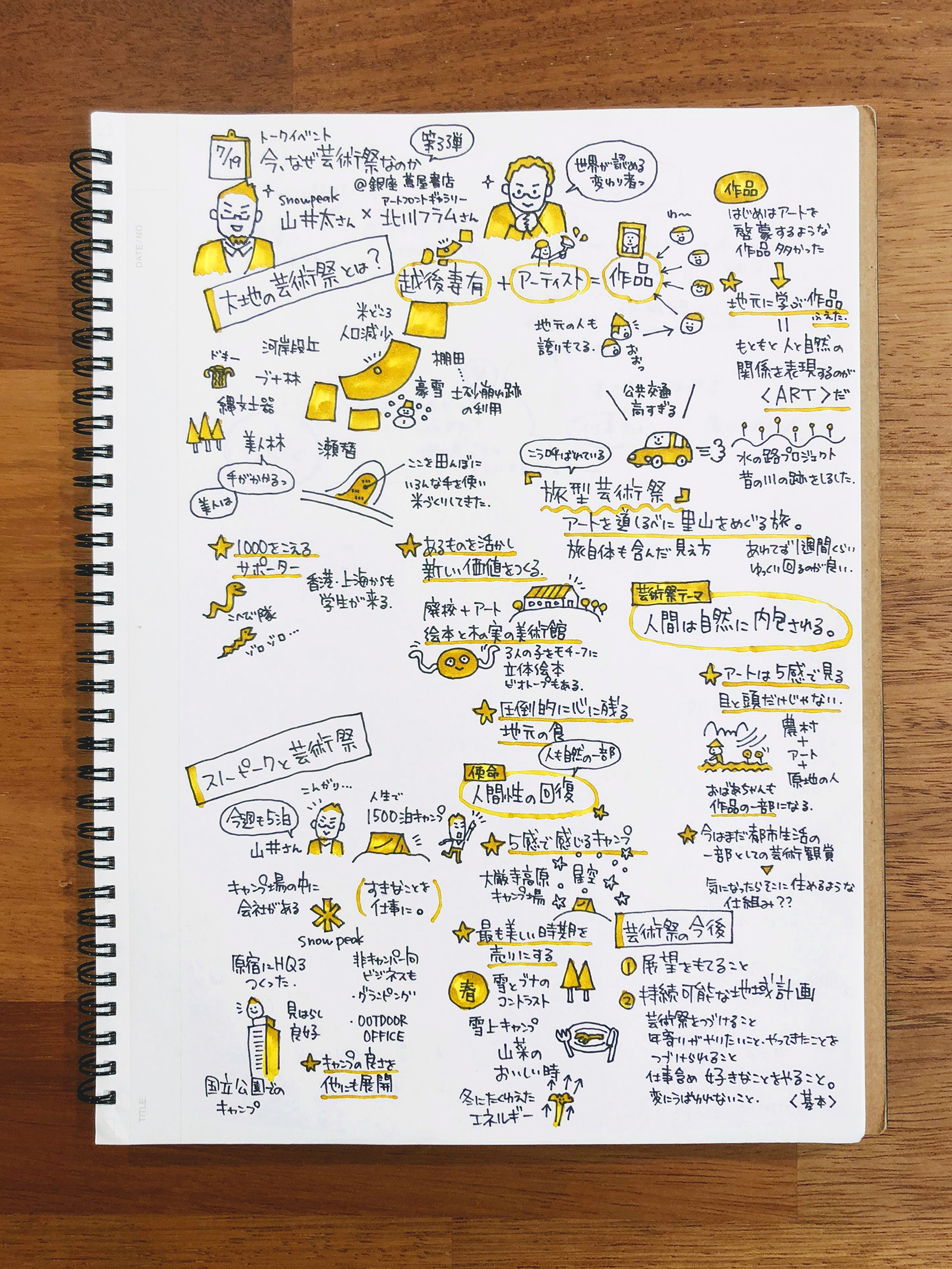 log_yellow