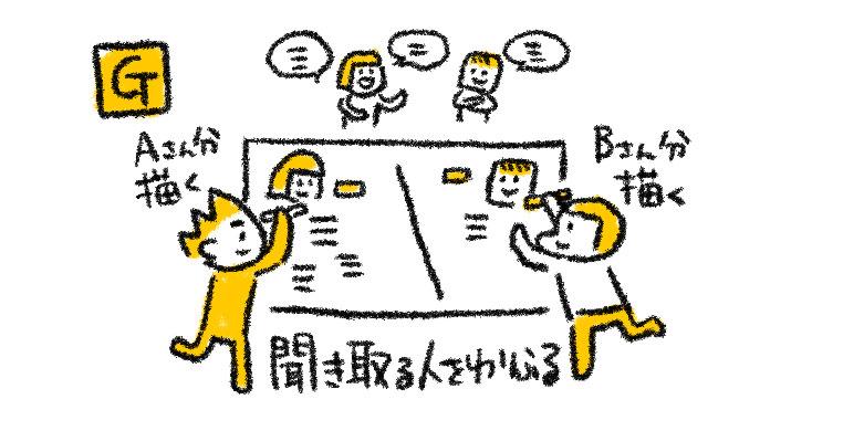 pair_g